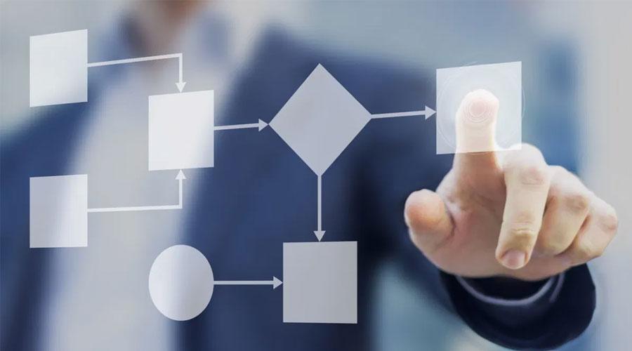 Qual a importância dos processos para produtividade?